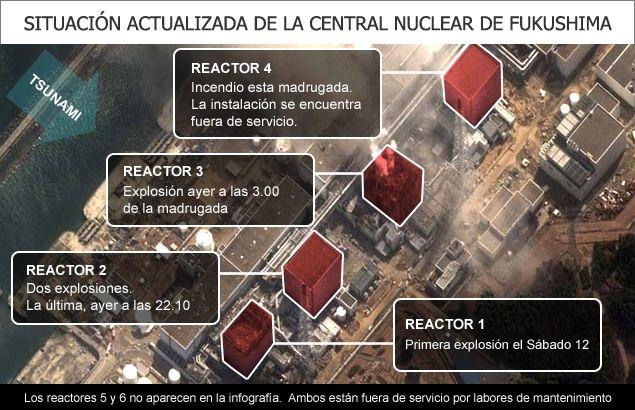 Internet magnifica el pánico nuclear en Japón 29