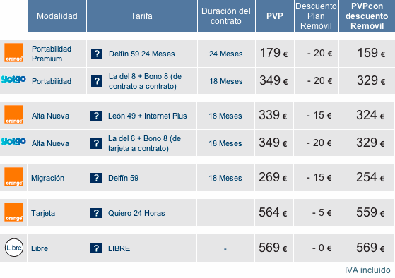 Google Nexus S disponible en España (Actualizada) 28