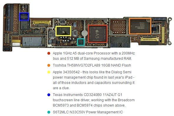 Despiece de iPad 2, se confirman los 512 Mbytes de RAM 29