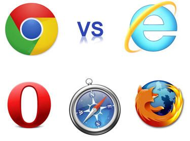 Comparativa IE9 vs Chrome 10 vs Firefox 4 vs Opera 11.01 vs Safari 5