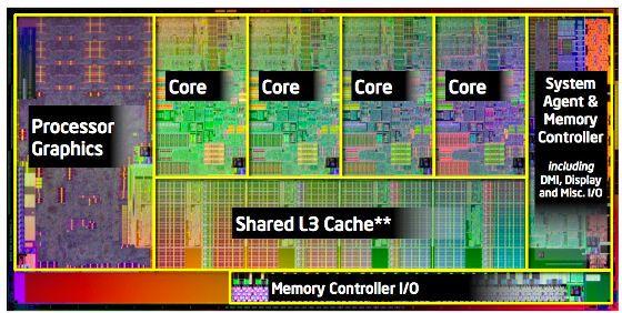 Ordenadores con GPU integrada en procesador cada vez más populares