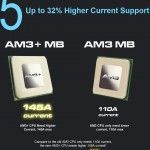 ASRock-Explains-the-Differences-Between-AM3-and-AM3-Sockets-2