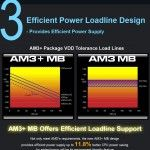 ASRock-Explains-the-Differences-Between-AM3-and-AM3-Sockets-5