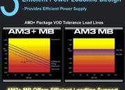 Diferencias entre las placas AM3 y AM3+ 43