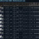 ASRock-Explains-the-Differences-Between-AM3-and-AM3-Sockets-8