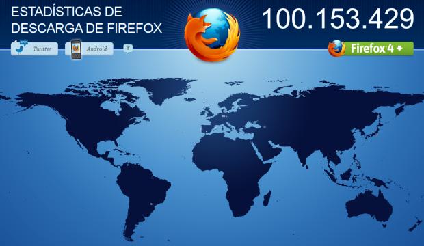 Firefox 4 supera los 100 millones de descargas