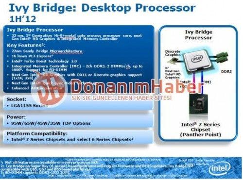 Intel 'Ivy Bridge', especificaciones filtradas 30