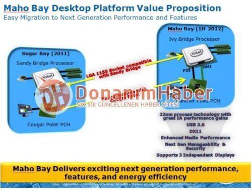 Intel 'Ivy Bridge', especificaciones filtradas 31