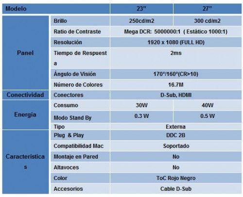Monitores Samsung serie 5 (2011) en España 31