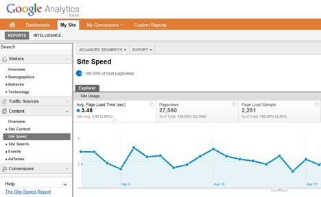 18-Google-Analytics1