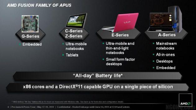 El futuro de las APUs AMD: chips Fusion para sobremesas, portátiles y tablets