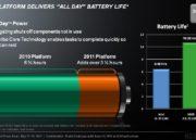 El futuro de las APUs AMD: chips Fusion para sobremesas, portátiles y tablets 55