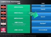 El futuro de las APUs AMD: chips Fusion para sobremesas, portátiles y tablets 31