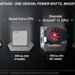 AMD_Fusion_Strategy_Slide_5