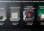 El futuro de las APUs AMD: chips Fusion para sobremesas, portátiles y tablets 37