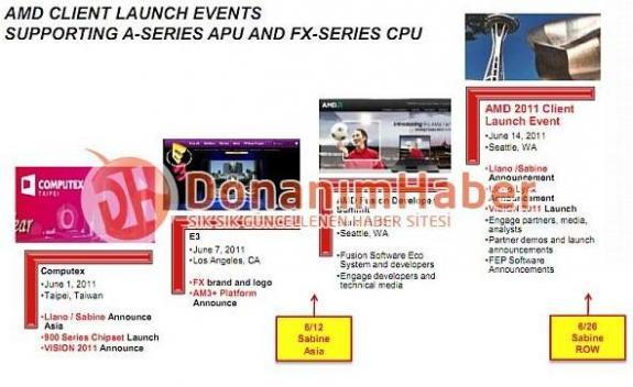 AMD prepara dos semanas de locura en junio