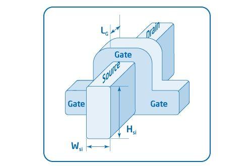 Intel Silvermont, Atom con transistores 3D Tri-gate 30