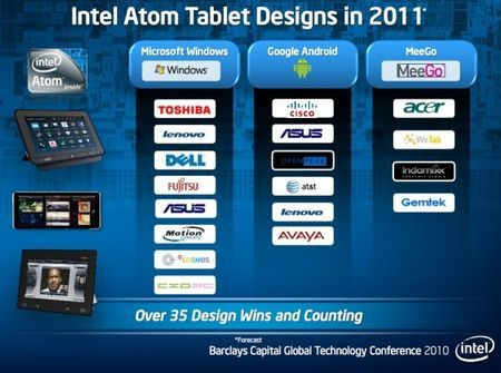Diez Tablet Intel en el Computex