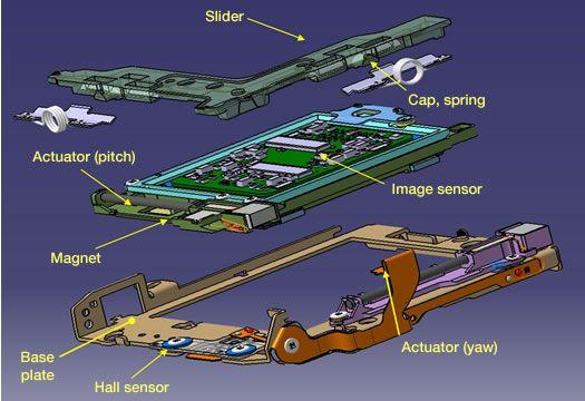 Estabilización en el sensor
