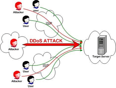 Añodelhacker 3 CIA bajo ataques, analizamos el año del hacker
