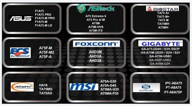AMD APU Serie A 'Llano', lanzamiento y análisis 33