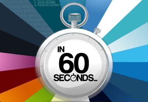 ¿Qué sucede cada 60 segundos en Internet?
