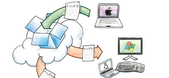 Dropbox expone la información de 25 millones de usuarios por error