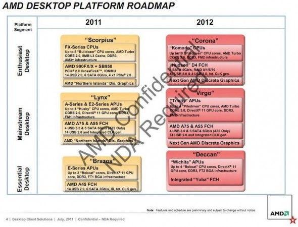 AMD Komodo, primer procesador con diez núcleos