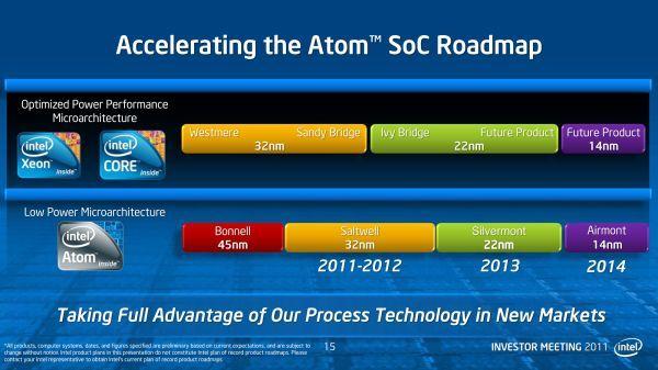 Intel actualiza el roadmap de los Atom para movilidad