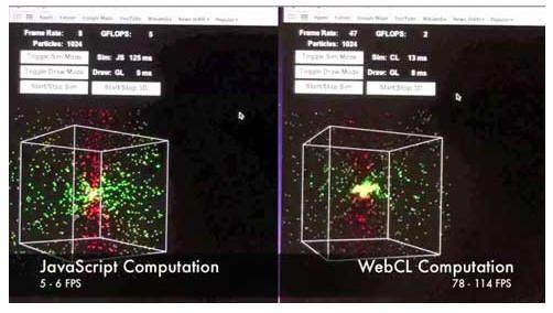 Demos WebCL muestran un potencial impresionante 33
