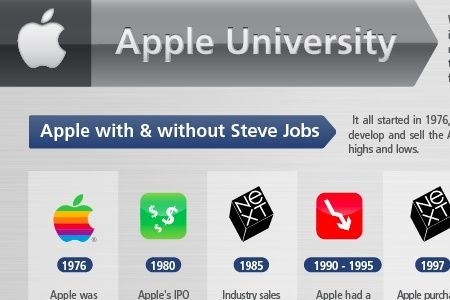 ¿Qué pasará a Apple cuando falte Jobs?