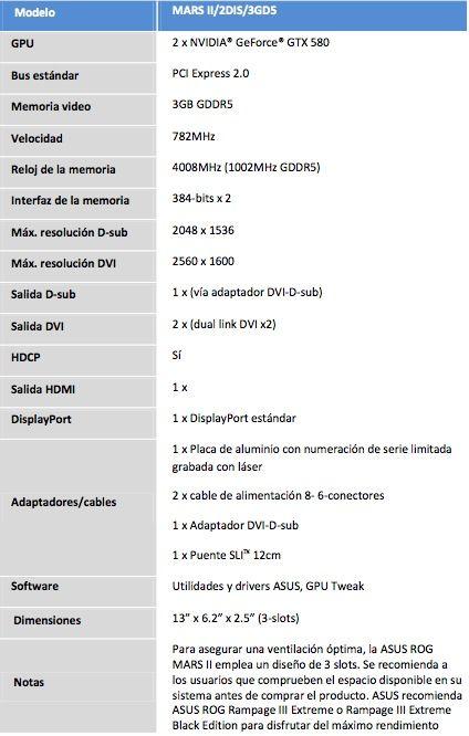 características ASUS ROG MARS II