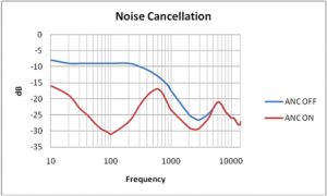 Nokia Essence Bluetooth Headset 31