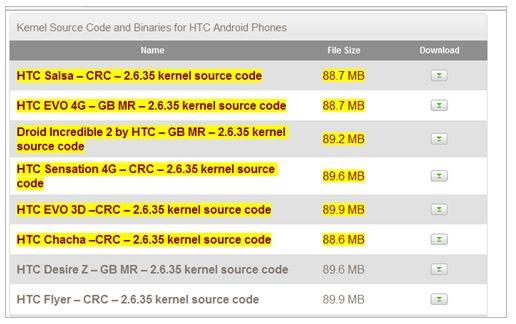 HTC libera código fuente de siete smartphones 41