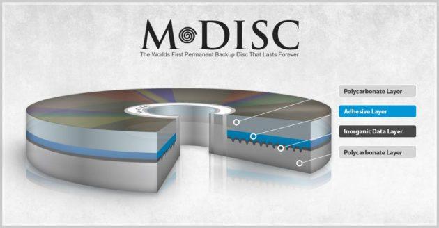 M-DISK el DVD que durará eternamente, bueno, mínimo 1.000 años
