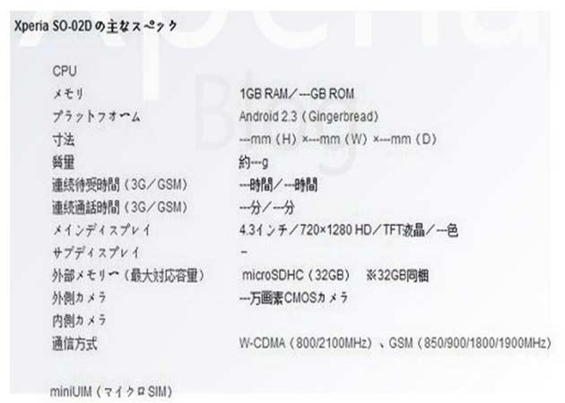 Xperia 'Nozomi', tope de gama Sony Ericsson