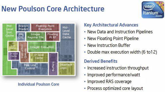 Intel habla de sus futuros procesadores Itanium Poulson