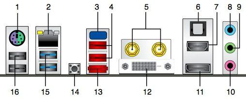 ASUS F1A75-I Deluxe -conexiones traseras-