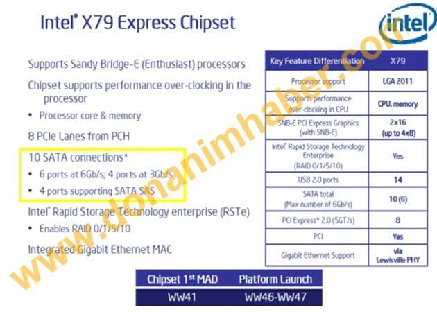 Core i7 3960X 03 Intel lanzará los Sandy Bridge E el 15 de noviembre