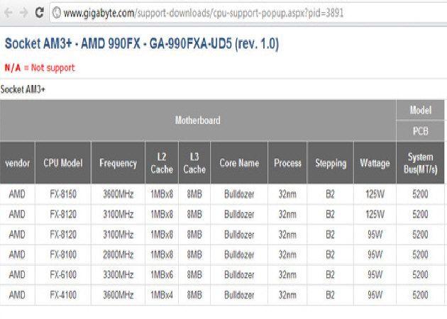 GIGABYTE filtra micros AMD FX Bulldozer stepping B2 29