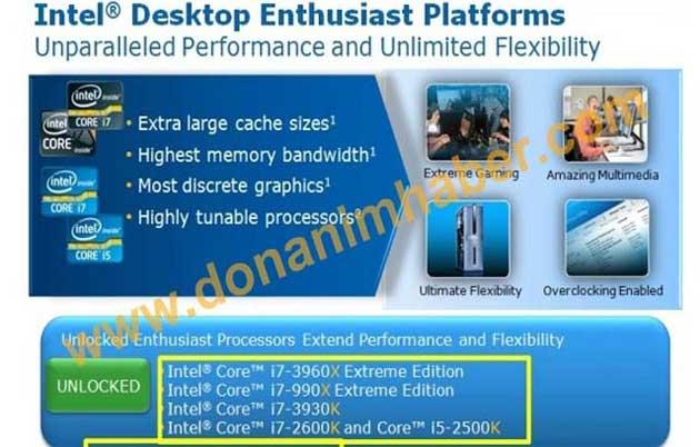 Intel Sandy Bridge-E podrá alcanzar frecuencias de 9,5 GHz