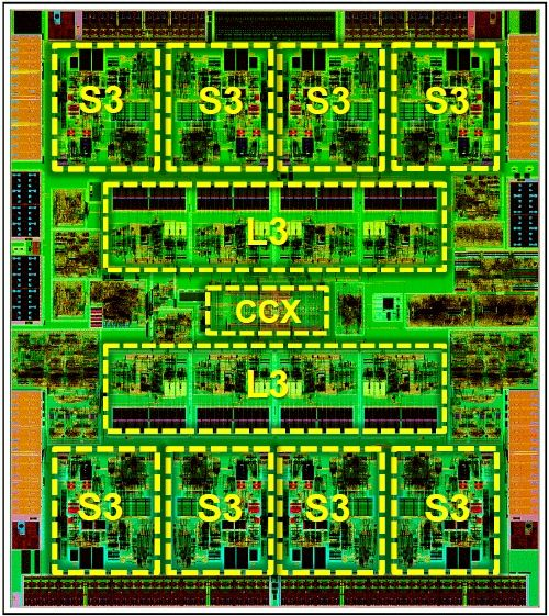 Oracle muestra el nuevo procesador SPARC T4 y un nuevo clúster 36
