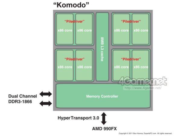 amdroadmap2012 komodo 577x450 Los procesadores AMD para 2012, filtración del road map