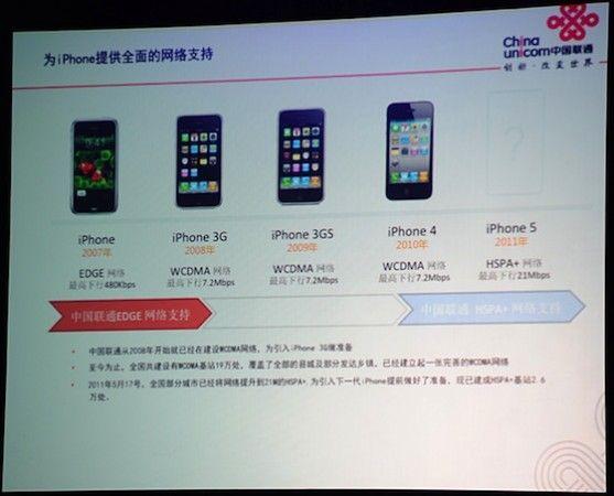 El iPhone 5 podría ser un terminal HSPA+, 21 Mbps