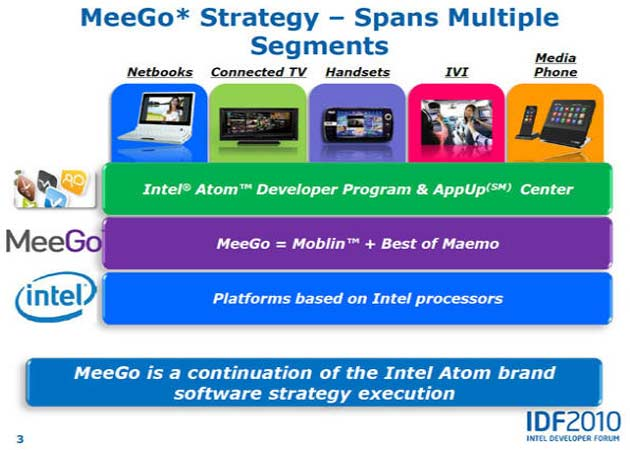 Intel no abandona MeeGo