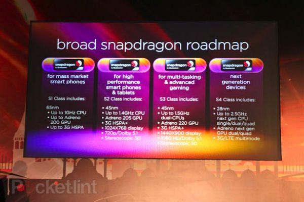 Qualcomm desvela los SoCs del futuro, smartphones 4 núcleos a 2,5 GHz