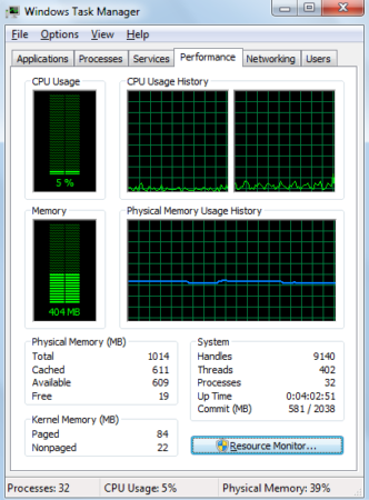 8270.Figure 1 Memory usage in Windows 7 SP1 thumb 30B5D3F2 332x450 Windows 8 es mucho más eficiente en consumo de RAM que Windows 7
