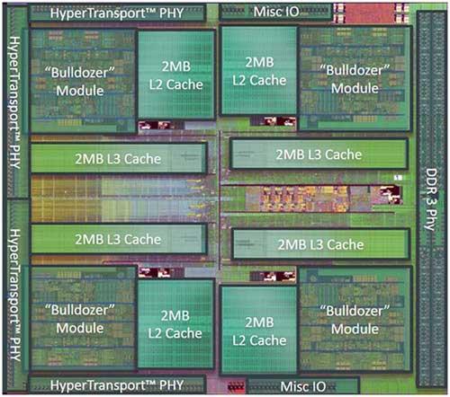 Todo sobre el lanzamiento de los procesadores AMD FX Bulldozer 29