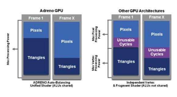 Captura de pantalla 2011 10 09 a las 19.48.20 Detalles del procesador ARM de 4 núcleos Qualcomm S4
