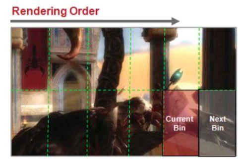 Captura de pantalla 2011 10 09 a las 19.48.30 Detalles del procesador ARM de 4 núcleos Qualcomm S4